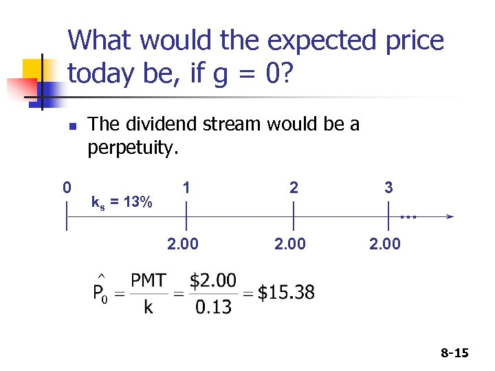What would the expected price today be, if g = 0? n 0 The