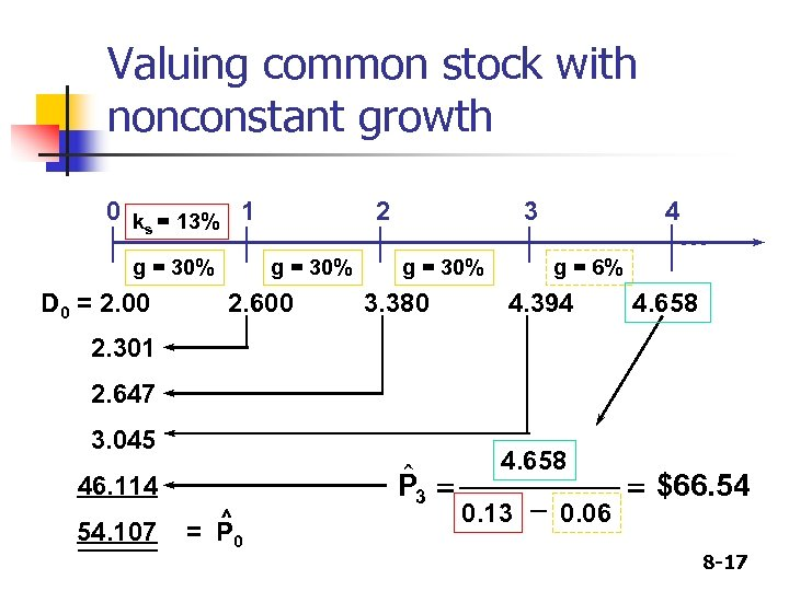 Valuing common stock with nonconstant growth 0 k = 13% 1 s g =