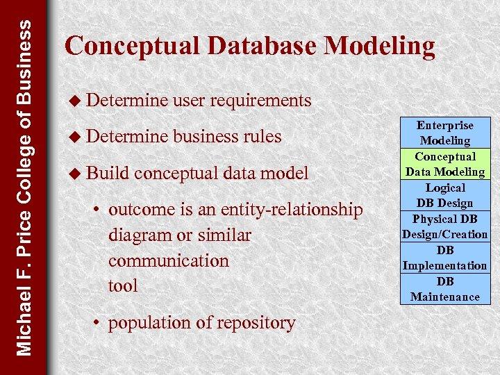 Michael F. Price College of Business Conceptual Database Modeling u Determine u Build user