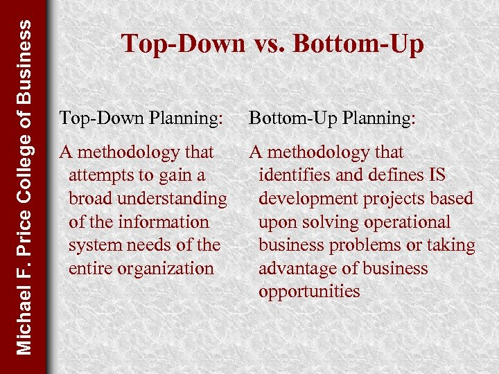 Michael F. Price College of Business Top-Down vs. Bottom-Up Top-Down Planning: Bottom-Up Planning: A