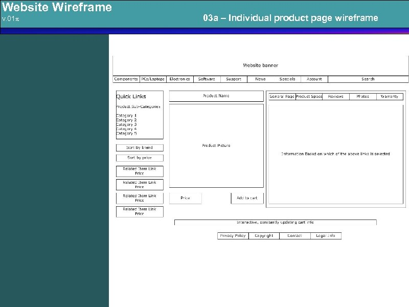 Website Wireframe v. 01π 03 a – Individual product page wireframe