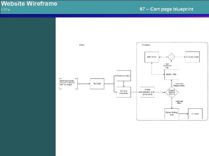 Website Wireframe v. 01π 07 – Cart page blueprint