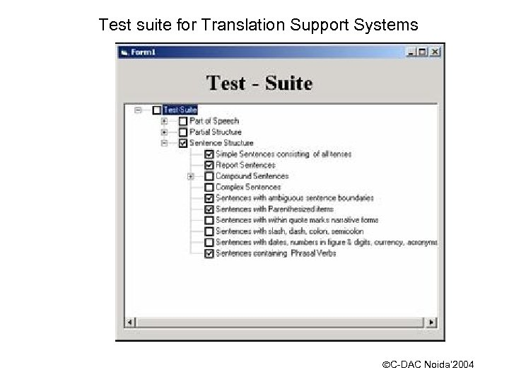 Test suite for Translation Support Systems ÓC-DAC Noida' 2004