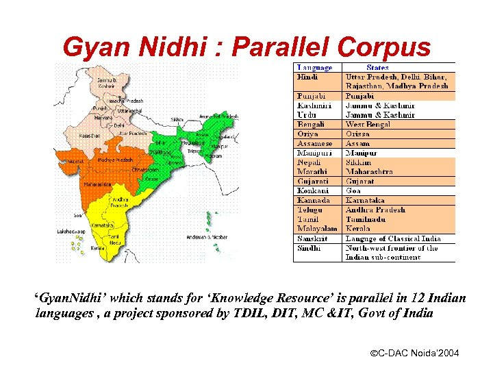 Gyan Nidhi : Parallel Corpus 'Gyan. Nidhi' which stands for 'Knowledge Resource' is parallel
