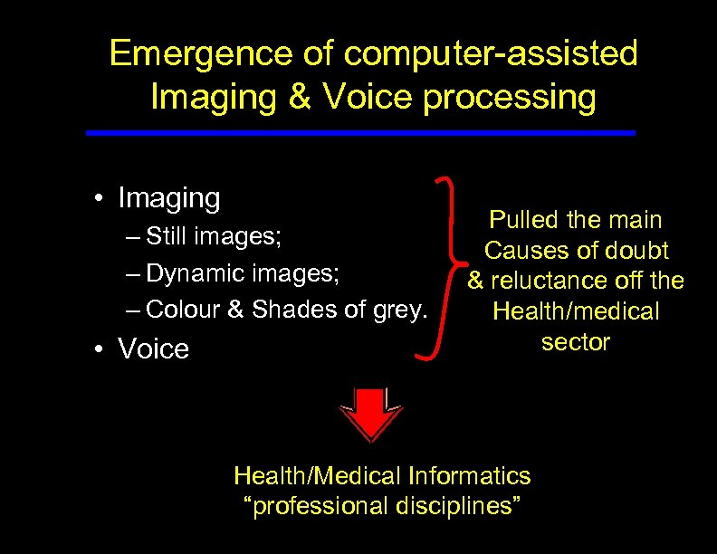 Emergence of computer-assisted Imaging & Voice processing • Imaging – Still images; – Dynamic
