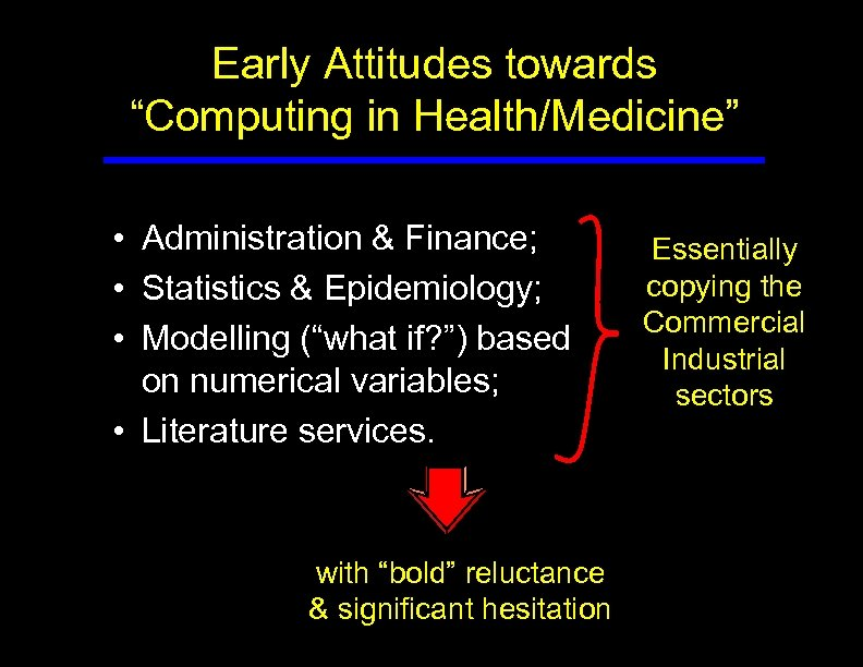 """Early Attitudes towards """"Computing in Health/Medicine"""" • Administration & Finance; • Statistics & Epidemiology;"""
