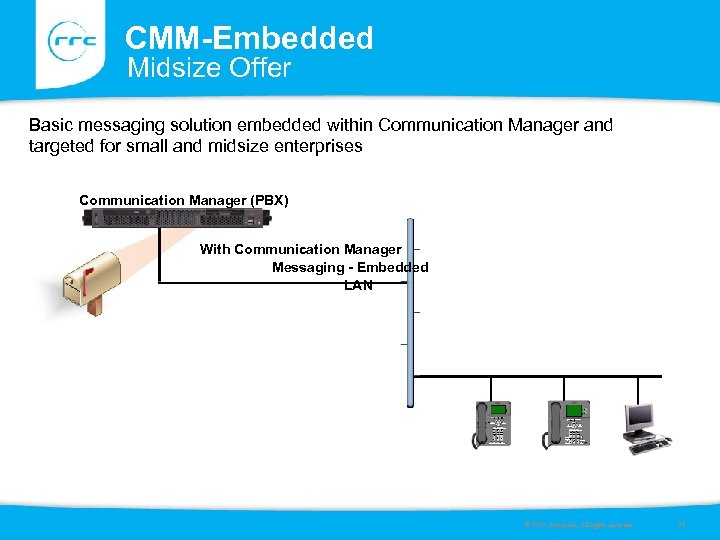 CMM-Embedded Midsize Offer Basic messaging solution embedded within Communication Manager and targeted for small