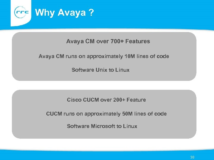 Why Avaya ? Avaya CM over 700+ Features Avaya CM runs on approximately 10