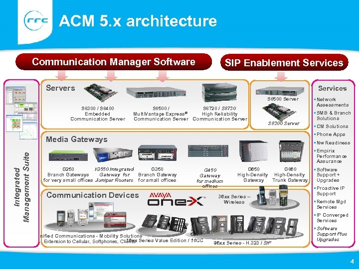 ACM 5. x architecture Communication Manager Software SIP Enablement Services Servers Services S 8500