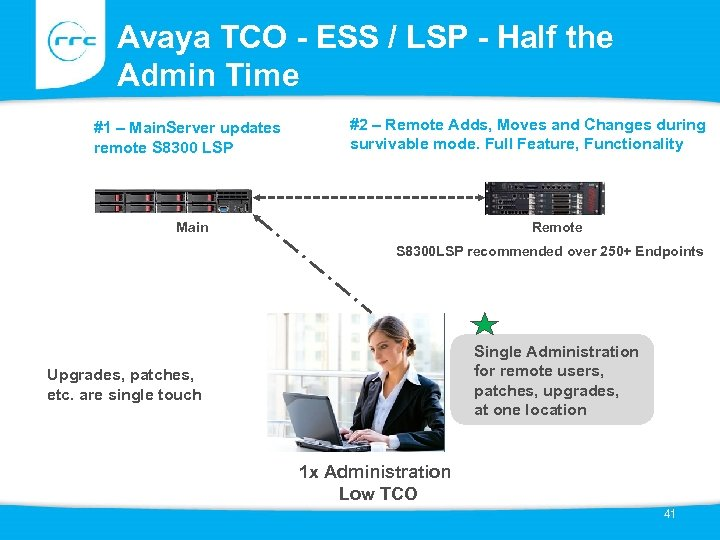 Avaya TCO - ESS / LSP - Half the Admin Time #1 – Main.
