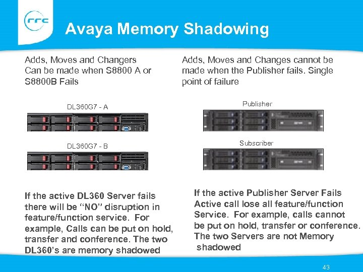 Avaya Memory Shadowing Adds, Moves and Changers Can be made when S 8800 A