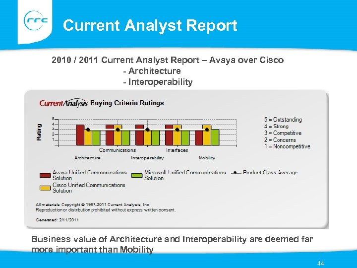 Current Analyst Report 2010 / 2011 Current Analyst Report – Avaya over Cisco -
