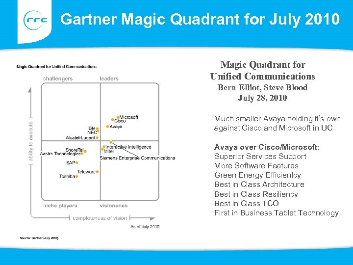 Gartner Magic Quadrant for July 2010 Magic Quadrant for Unified Communications Bern Elliot, Steve
