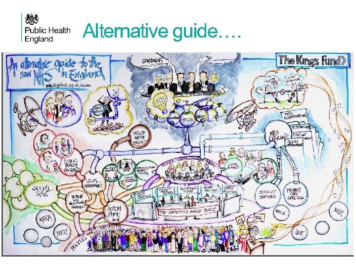 Alternative guide….