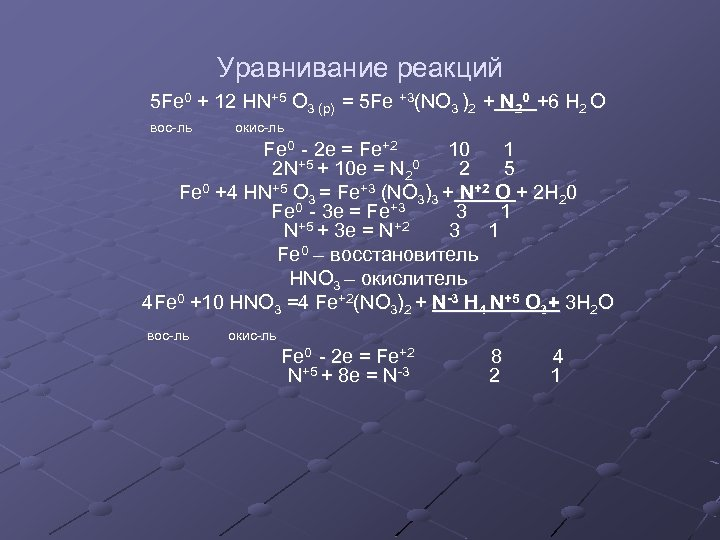Уравнивание реакций 5 Fe 0 + 12 HN+5 O 3 (p) = 5 Fe