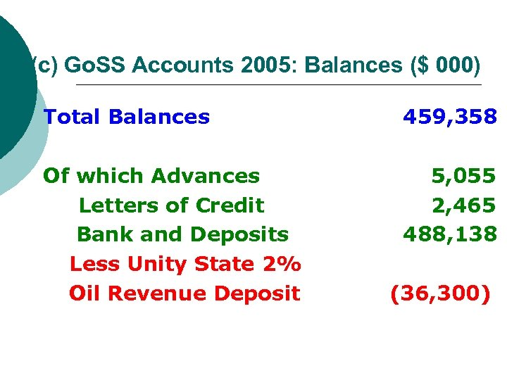 (c) Go. SS Accounts 2005: Balances ($ 000) Total Balances 459, 358 Of which