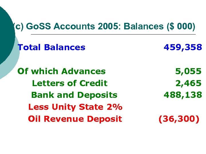 (c) Go. SS Accounts 2005: Balances ($ 000) Total Balances 459, 358 Of which