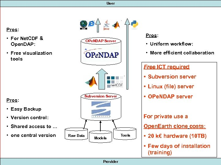 User Pros: • For Net. CDF & Open. DAP: OPe. NDAP Server • Uniform
