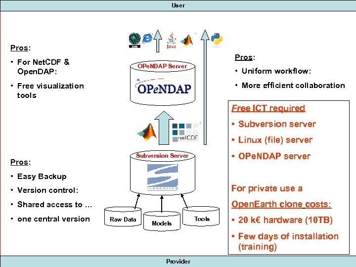 User Pros: • For Net. CDF & Open. DAP: OPe. NDAP Server • Uniform