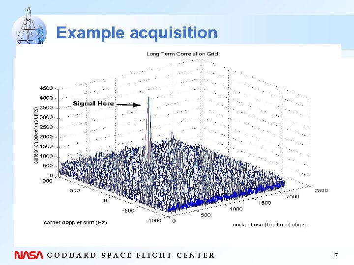 Example acquisition GODDARD SPACE FLIGHT CENTER 17