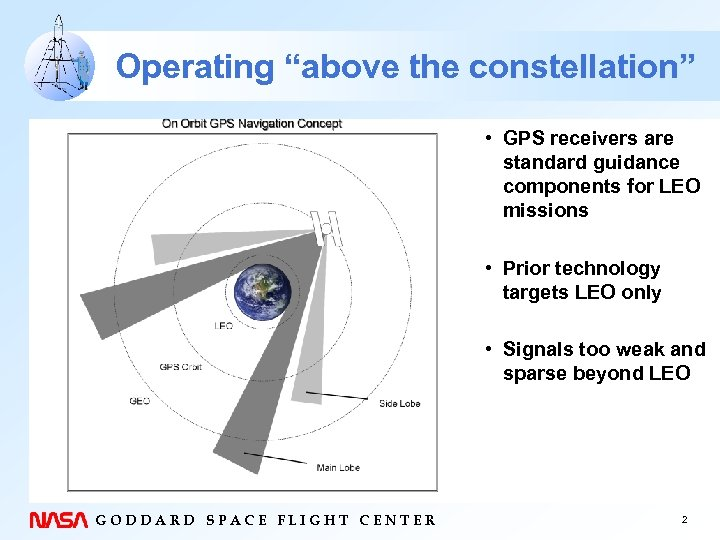 "Operating ""above the constellation"" • GPS receivers are standard guidance components for LEO missions"