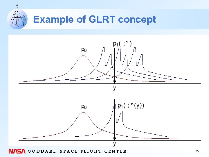 Example of GLRT concept GODDARD SPACE FLIGHT CENTER 27