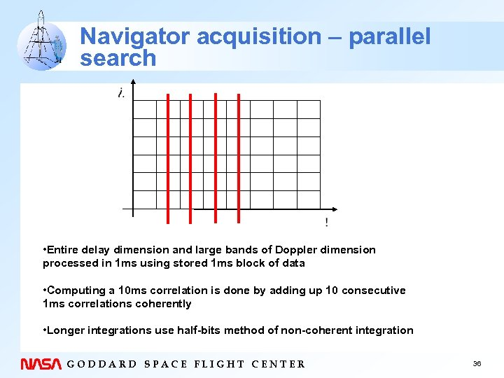 Navigator acquisition – parallel search • Entire delay dimension and large bands of Doppler