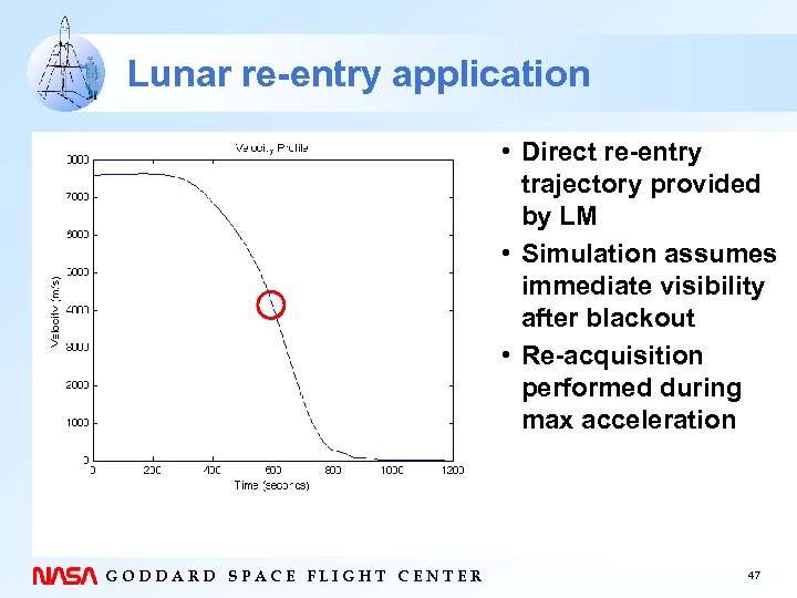 Lunar re-entry application • Direct re-entry trajectory provided by LM • Simulation assumes immediate