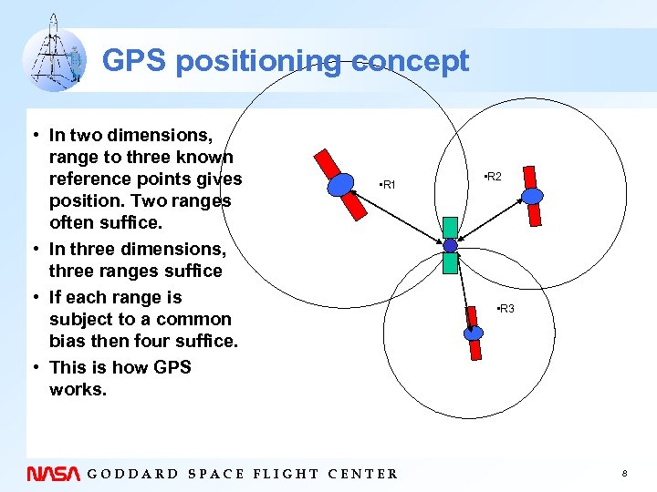 GPS positioning concept • In two dimensions, range to three known reference points gives