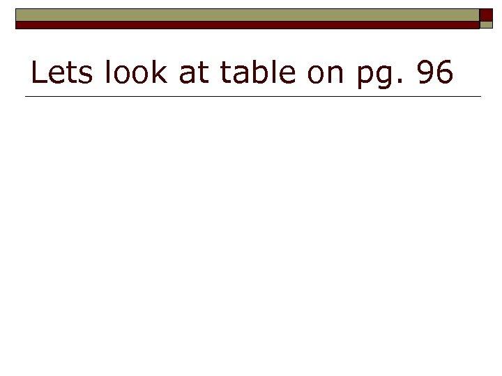 Lets look at table on pg. 96