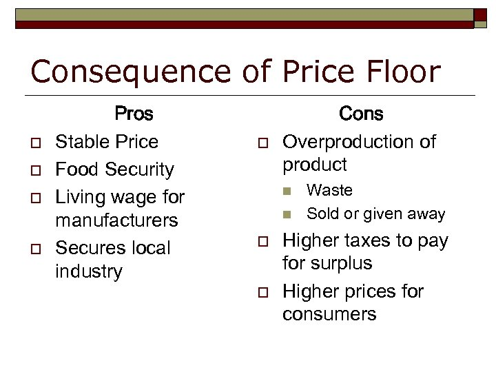 Consequence of Price Floor o o Pros Stable Price Food Security Living wage for