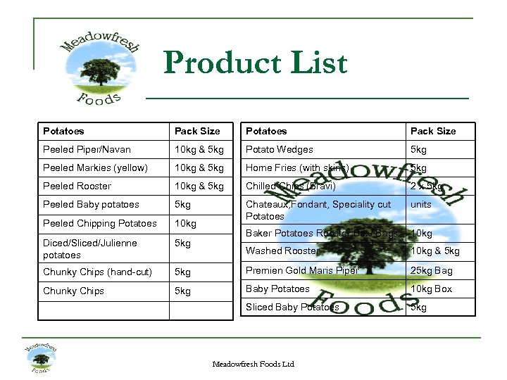 Product List Potatoes Pack Size Peeled Piper/Navan 10 kg & 5 kg Potato Wedges