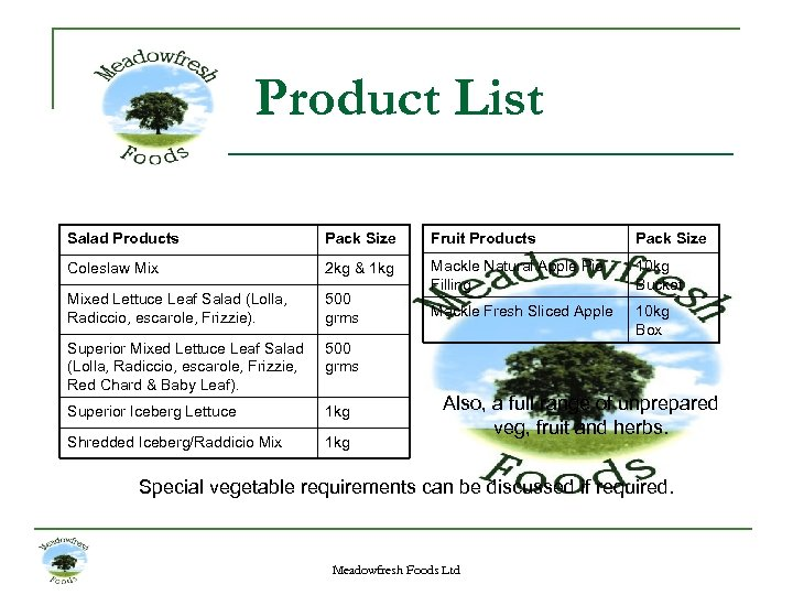 Product List Salad Products Pack Size Fruit Products Pack Size Coleslaw Mix 2 kg
