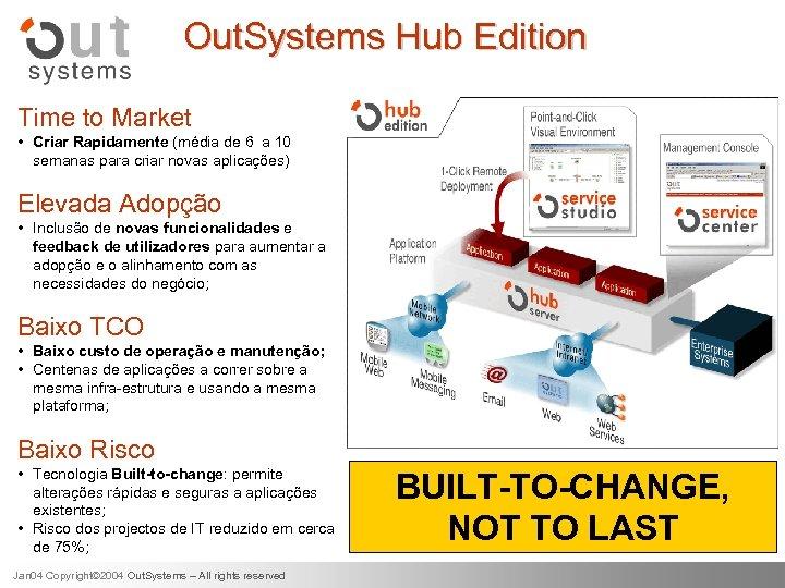 Out. Systems Hub Edition Time to Market • Criar Rapidamente (média de 6 a