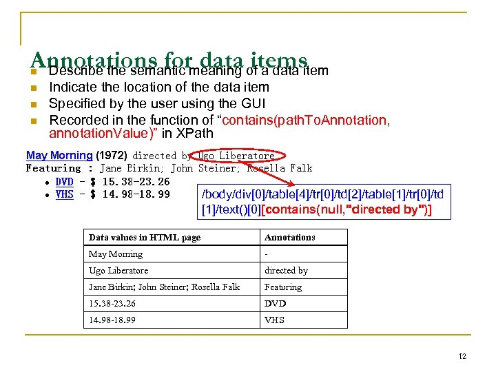 Annotations formeaning of a data items Describe the semantic n n Indicate the location