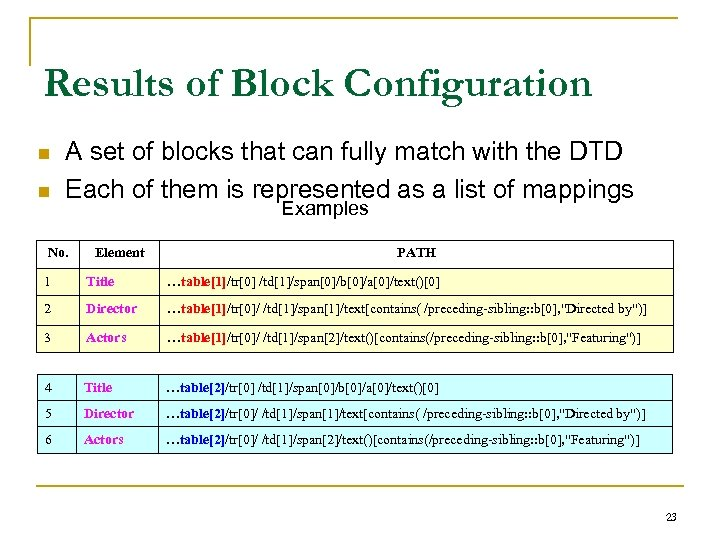 Results of Block Configuration n n A set of blocks that can fully match