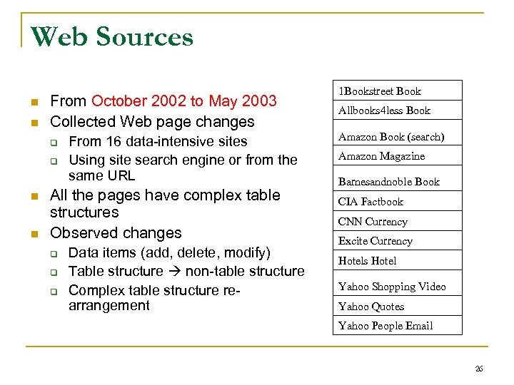 Web Sources n n From October 2002 to May 2003 Collected Web page changes