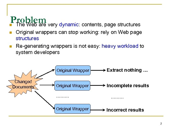 Problem very dynamic: contents, page structures The Web are n n n Original wrappers