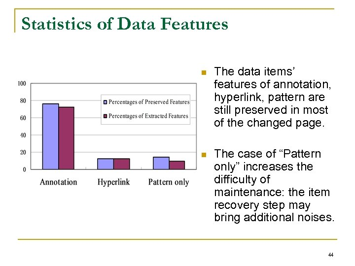 Statistics of Data Features n The data items' features of annotation, hyperlink, pattern are