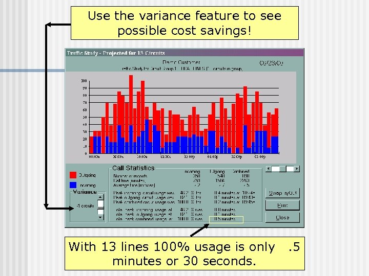 Use the variance feature to see possible cost savings! With 13 lines 100% usage