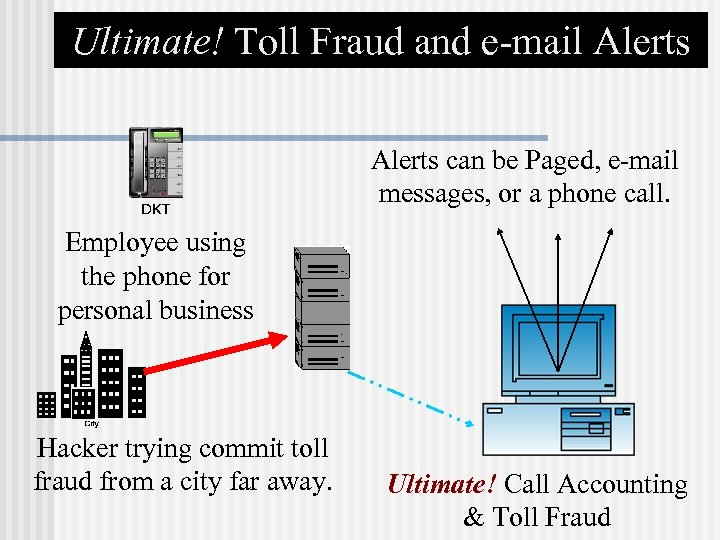Ultimate! Toll Fraud and e-mail Alerts can be Paged, e-mail messages, or a phone