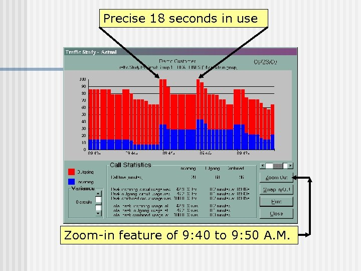 Precise 18 seconds in use Zoom-in feature of 9: 40 to 9: 50 A.