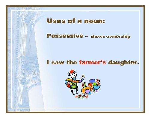 Uses of a noun: Possessive – shows ownership I saw the farmer's daughter.