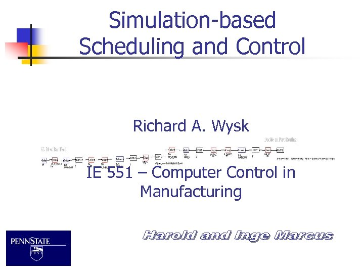 Simulation-based Scheduling and Control Richard A. Wysk IE 551 – Computer Control in Manufacturing