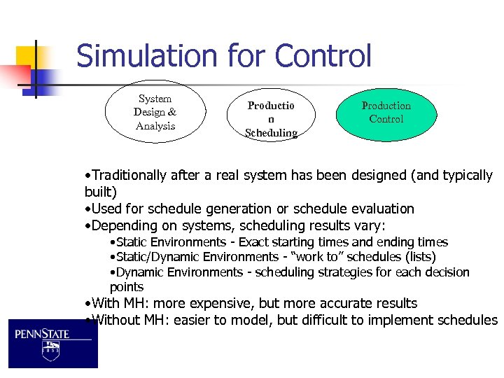 Simulation for Control System Design & Analysis Productio n Scheduling Production Control • Traditionally