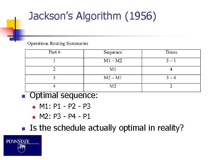 Jackson's Algorithm (1956) n Optimal sequence: n n n M 1: P 1 -