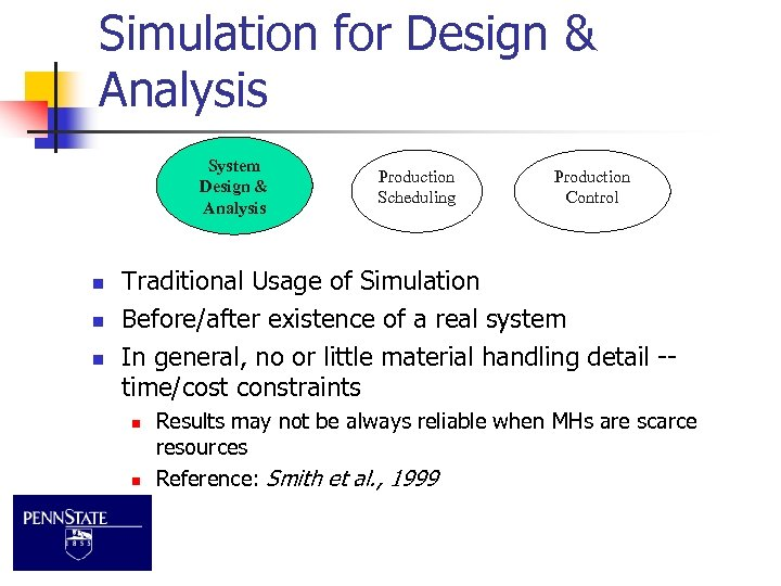 Simulation for Design & Analysis System Design & Analysis n n n Production Scheduling
