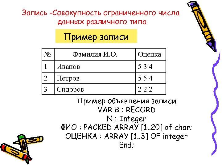 Запись -Совокупность ограниченного числа данных различного типа Пример записи № Фамилия И. О. Оценка