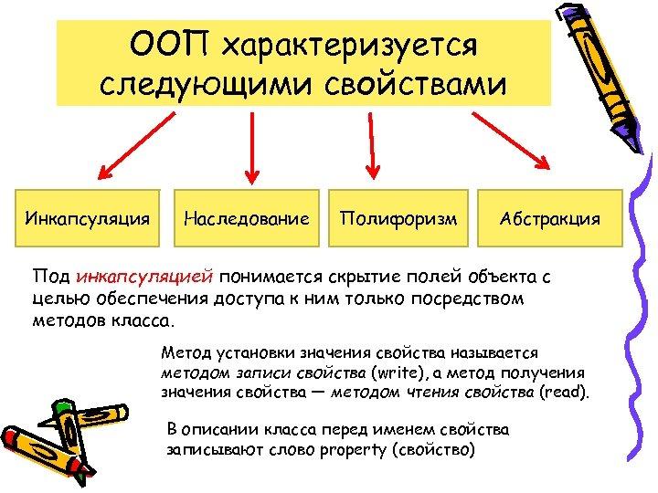 ООП характеризуется следующими свойствами Инкапсуляция Наследование Полифоризм Абстракция Под инкапсуляцией понимается скрытие полей объекта