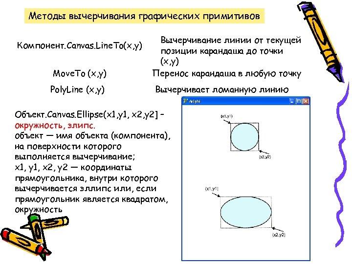 Методы вычерчивания графических примитивов Компонент. Canvas. Line. To(x, у) Move. To (x, y) Poly.